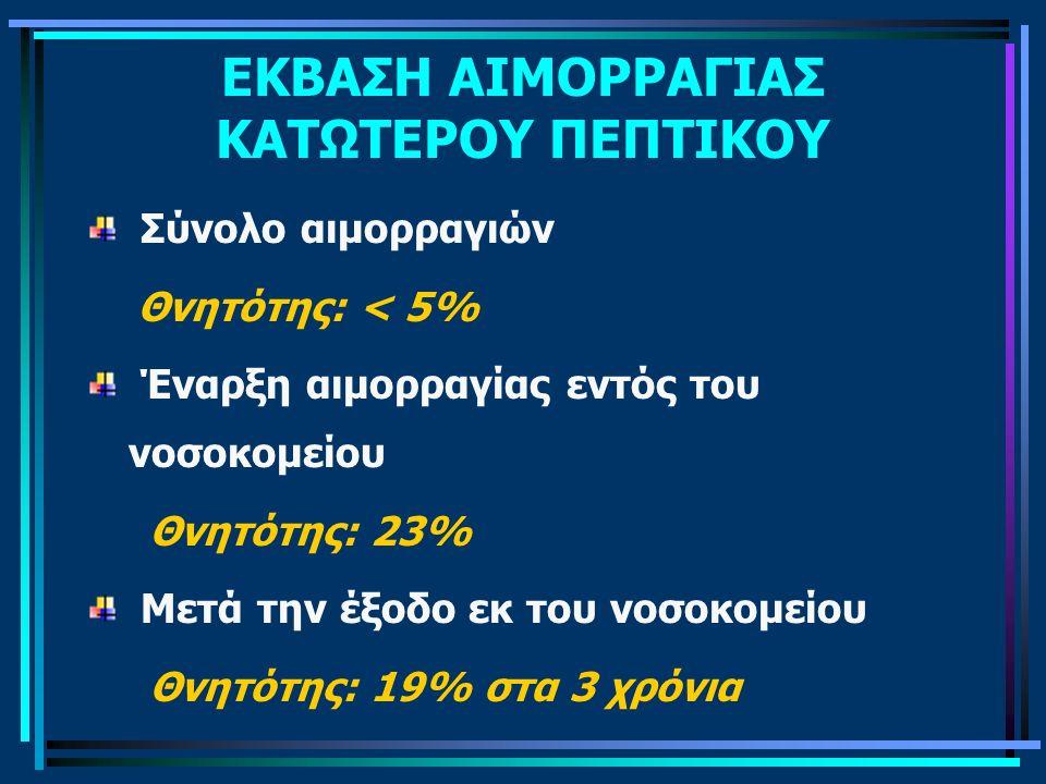 ΕΚΒΑΣΗ ΑΙΜΟΡΡΑΓΙΑΣ ΚΑΤΩΤΕΡΟΥ ΠΕΠΤΙΚΟΥ Σύνολο αιμορραγιών Θνητότης: < 5% Έναρξη αιμορραγίας εντός του νοσοκομείου Θνητότης: 23% Μετά την έξοδο εκ του ν