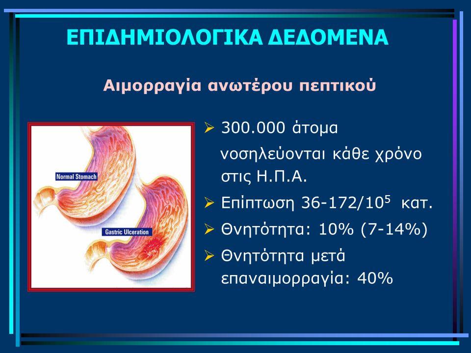 ΑΙΤΙΑ ΑΙΜΟΡΡΑΓΙΑΣ ΑΝΩΤΕΡΟΥ ΠΕΠΤΙΚΟΥ Το 70% των ασθενών με αιματέμεση ή μέλαινα κένωση πάσχουν από πεπτικό έλκος, οξεία αιμορραγική γαστρίτιδα ή βολβίτιδα