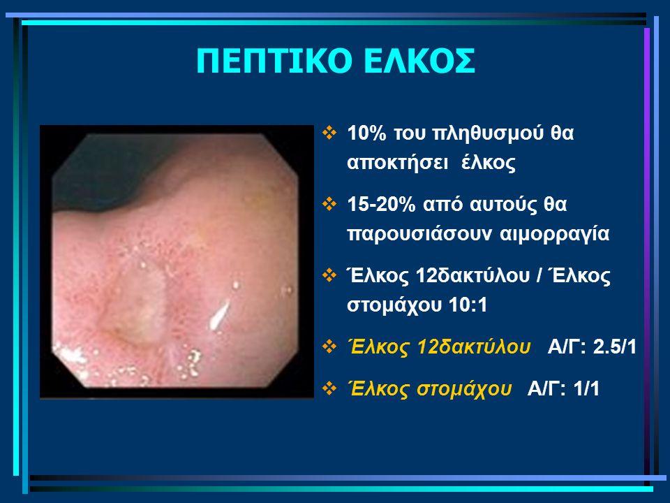 ΠΕΠΤΙΚΟ ΕΛΚΟΣ Helicobacter pyloriΜΣΑΦ Παράγοντες κινδύνου
