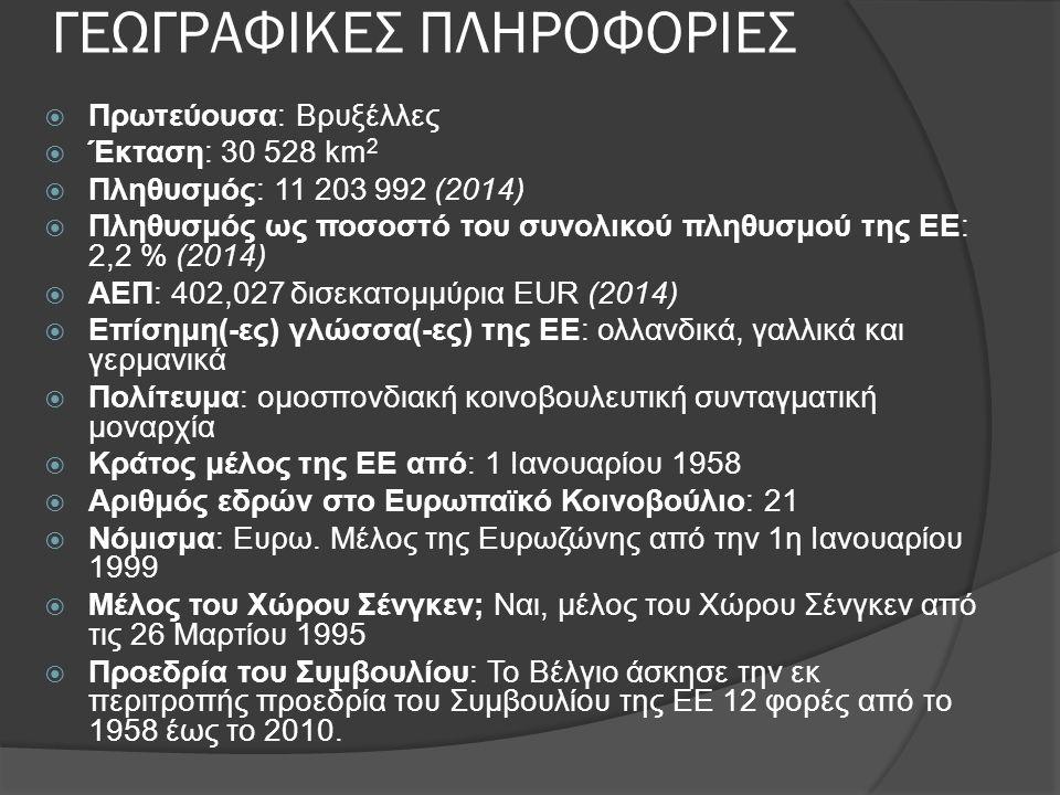 ΓΕΩΓΡΑΦΙΚΕΣ ΠΛΗΡΟΦΟΡΙΕΣ  Πρωτεύουσα: Βρυξέλλες  Έκταση: 30 528 km 2  Πληθυσμός: 11 203 992 (2014)  Πληθυσμός ως ποσοστό του συνολικού πληθυσμού της ΕΕ: 2,2 % (2014)  ΑΕΠ: 402,027 δισεκατομμύρια EUR (2014)  Επίσημη(-ες) γλώσσα(-ες) της ΕΕ: ολλανδικά, γαλλικά και γερμανικά  Πολίτευμα: ομοσπονδιακή κοινοβουλευτική συνταγματική μοναρχία  Κράτος μέλος της ΕΕ από: 1 Ιανουαρίου 1958  Αριθμός εδρών στο Ευρωπαϊκό Κοινοβούλιο: 21  Νόμισμα: Ευρω.