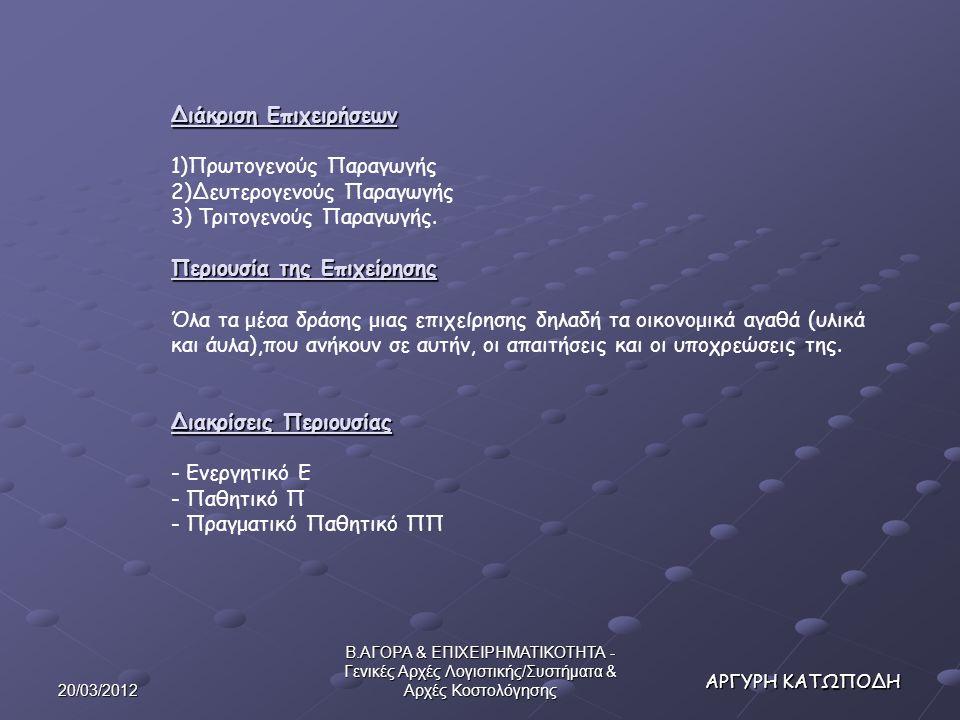 20/03/2012 Β.ΑΓΟΡΑ & ΕΠΙΧΕΙΡΗΜΑΤΙΚΟΤΗΤΑ - Γενικές Αρχές Λογιστικής/Συστήματα & Αρχές Κοστολόγησης Διάκριση Επιχειρήσεων Περιουσία της Επιχείρησης Διακρίσεις Περιουσίας Διάκριση Επιχειρήσεων 1)Πρωτογενούς Παραγωγής 2)Δευτερογενούς Παραγωγής 3) Τριτογενούς Παραγωγής.
