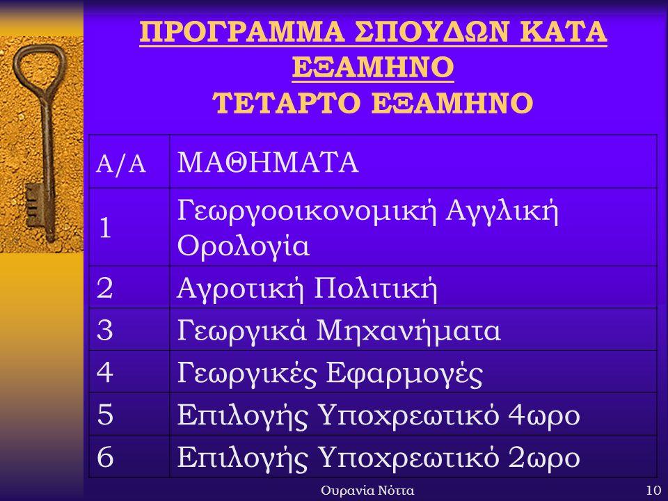 Ουρανία Νόττα10 ΠΡΟΓΡΑΜΜΑ ΣΠΟΥΔΩΝ ΚΑΤΑ ΕΞΑΜΗΝΟ ΤΕΤΑΡΤΟ ΕΞΑΜΗΝΟ Α/Α ΜΑΘΗΜΑΤΑ 1 Γεωργοοικονομική Αγγλική Ορολογία 2Αγροτική Πολιτική 3Γεωργικά Μηχανήματα 4Γεωργικές Εφαρμογές 5Επιλογής Υποχρεωτικό 4ωρο 6Επιλογής Υποχρεωτικό 2ωρο