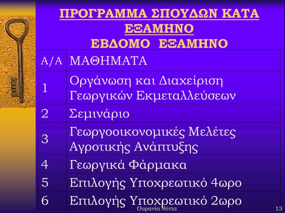 Ουρανία Νόττα13 ΠΡΟΓΡΑΜΜΑ ΣΠΟΥΔΩΝ ΚΑΤΑ ΕΞΑΜΗΝΟ ΕΒΔΟΜΟ ΕΞΑΜΗΝΟ Α/Α ΜΑΘΗΜΑΤΑ 1 Οργάνωση και Διαχείριση Γεωργικών Εκμεταλλεύσεων 2Σεμινάριο 3 Γεωργοοικονομικές Μελέτες Αγροτικής Ανάπτυξης 4Γεωργικά Φάρμακα 5Επιλογής Υποχρεωτικό 4ωρο 6Επιλογής Υποχρεωτικό 2ωρο