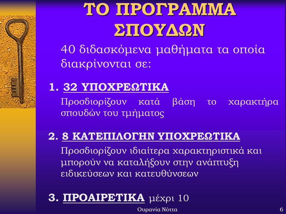 Ουρανία Νόττα6 ΤΟ ΠΡΟΓΡΑΜΜΑ ΣΠΟΥΔΩΝ 40 διδασκόμενα μαθήματα τα οποία διακρίνονται σε: 1.