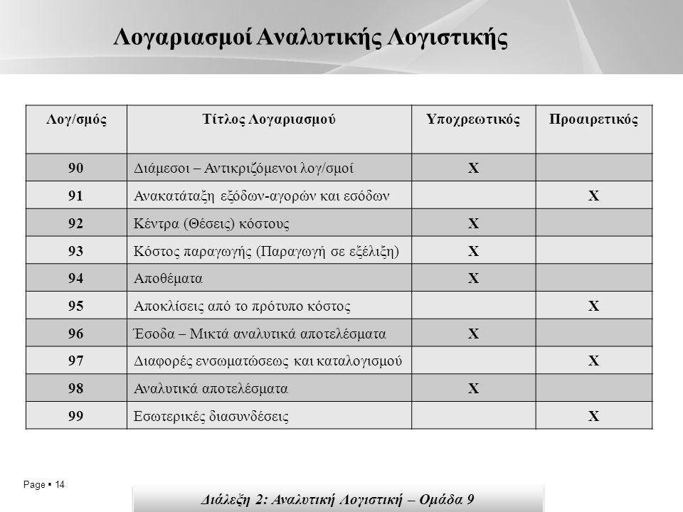 Page  14 Λογαριασμοί Αναλυτικής Λογιστικής Λογ/σμόςΤίτλος ΛογαριασμούΥποχρεωτικόςΠροαιρετικός 90Διάμεσοι – Αντικριζόμενοι λογ/σμοίΧ 91Ανακατάταξη εξόδων-αγορών και εσόδωνΧ 92Κέντρα (Θέσεις) κόστουςΧ 93Κόστος παραγωγής (Παραγωγή σε εξέλιξη)Χ 94ΑποθέματαΧ 95Αποκλίσεις από το πρότυπο κόστοςΧ 96Έσοδα – Μικτά αναλυτικά αποτελέσματαΧ 97Διαφορές ενσωματώσεως και καταλογισμούΧ 98Αναλυτικά αποτελέσματαΧ 99Εσωτερικές διασυνδέσειςΧ Διάλεξη 2: Αναλυτική Λογιστική – Ομάδα 9
