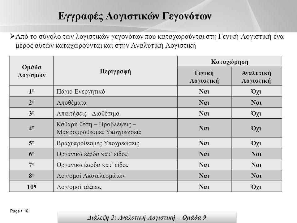 Page  16 Εγγραφές Λογιστικών Γεγονότων  Από το σύνολο των λογιστικών γεγονότων που καταχωρούνται στη Γενική Λογιστική ένα μέρος αυτών καταχωρούνται και στην Αναλυτική Λογιστική Ομάδα Λογ/σμων Περιγραφή Καταχώρηση Γενική Λογιστική Αναλυτική Λογιστική 1η1η Πάγιο ΕνεργητικόΝαιΌχι 2η2η ΑποθέματαΝαι 3η3η Απαιτήσεις - ΔιαθέσιμαΝαιΌχι 4η4η Καθαρή θέση – Προβλέψεις – Μακροπρόθεσμες Υποχρεώσεις ΝαιΌχι 5η5η Βραχυπρόθεσμες ΥποχρεώσειςΝαιΌχι 6η6η Οργανικά έξοδα κατ' είδοςΝαι 7η7η Οργανικά έσοδα κατ' είδοςΝαι 8η8η Λογ/σμοί ΑποτελεσμάτωνΝαι 10 η Λογ/σμοί τάξεωςΝαιΌχι Διάλεξη 2: Αναλυτική Λογιστική – Ομάδα 9
