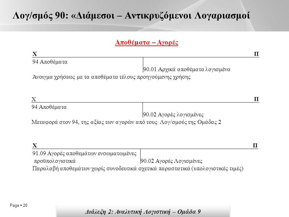 Page  20 Λογ/σμός 90: «Διάμεσοι – Αντικρυζόμενοι Λογαριασμοί ΧΠ 94 Αποθέματα 90.01 Αρχικά αποθέματα λογισμένα Άνοιγμα χρήσεως με τα αποθέματα τέλους προηγούμενης χρήσης ΧΠ 94 Αποθέματα 90.02 Αγορές λογισμένες Μεταφορά στον 94, της αξίας των αγορών από τους Λογ/σμούς της Ομάδας 2 ΧΠ 91.09 Αγορές αποθεμάτων ενσωματωμένες προϋπολογιστικά90.02 Αγορές Λογισμένες Παραλαβή αποθεμάτων χωρίς συνοδευτικά σχετικά παραστατικά (υπολογιστικές τιμές) Αποθέματα – Αγορές Διάλεξη 2: Αναλυτική Λογιστική – Ομάδα 9