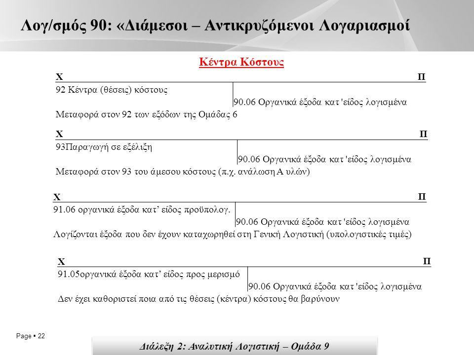 Page  22 Λογ/σμός 90: «Διάμεσοι – Αντικρυζόμενοι Λογαριασμοί ΧΠ 93Παραγωγή σε εξέλιξη 90.06 Οργανικά έξοδα κατ είδος λογισμένα Μεταφορά στον 93 του άμεσου κόστους (π.χ.