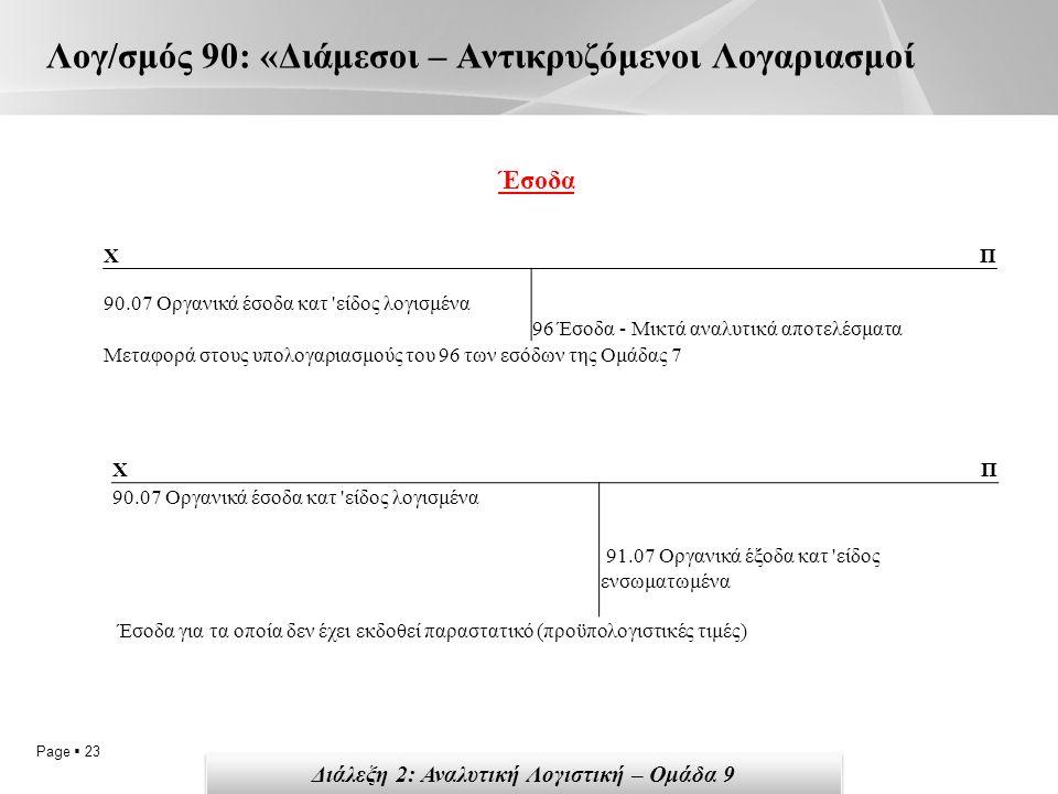 Page  23 Λογ/σμός 90: «Διάμεσοι – Αντικρυζόμενοι Λογαριασμοί ΧΠ 90.07 Οργανικά έσοδα κατ είδος λογισμένα 96 Έσοδα - Μικτά αναλυτικά αποτελέσματα Μεταφορά στους υπολογαριασμούς του 96 των εσόδων της Ομάδας 7 ΧΠ 90.07 Οργανικά έσοδα κατ είδος λογισμένα 91.07 Οργανικά έξοδα κατ είδος ενσωματωμένα Έσοδα για τα οποία δεν έχει εκδοθεί παραστατικό (προϋπολογιστικές τιμές) Έσοδα Διάλεξη 2: Αναλυτική Λογιστική – Ομάδα 9