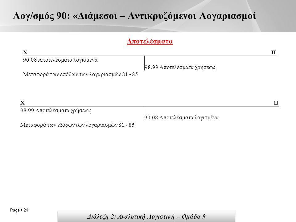 Page  24 Λογ/σμός 90: «Διάμεσοι – Αντικρυζόμενοι Λογαριασμοί ΧΠ 90.08 Αποτελέσματα λογισμένα 98.99 Αποτελέσματα χρήσεως Μεταφορά των εσόδων των λογαριασμών 81 - 85 ΧΠ 98.99 Αποτελέσματα χρήσεως 90.08 Αποτελέσματα λογισμένα Μεταφορά των εξόδων των λογαριασμών 81 - 85 Αποτελέσματα Διάλεξη 2: Αναλυτική Λογιστική – Ομάδα 9