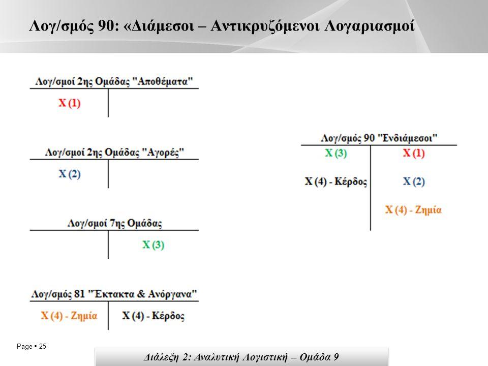 Page  25 Λογ/σμός 90: «Διάμεσοι – Αντικρυζόμενοι Λογαριασμοί Διάλεξη 2: Αναλυτική Λογιστική – Ομάδα 9