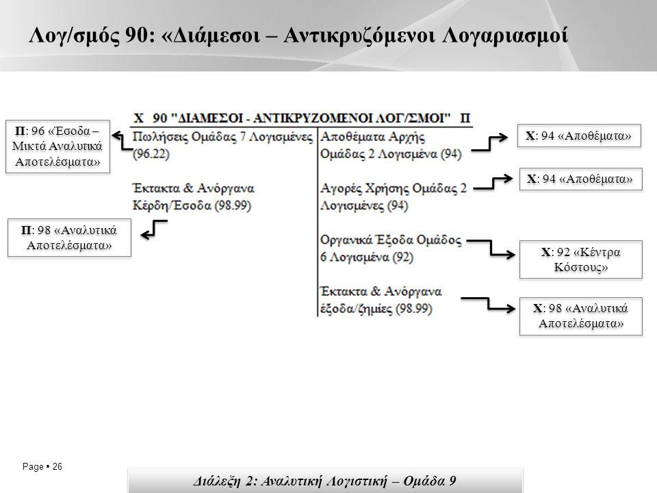 Page  26 Λογ/σμός 90: «Διάμεσοι – Αντικρυζόμενοι Λογαριασμοί Χ: 94 «Αποθέματα» Χ: 92 «Κέντρα Κόστους» Χ: 98 «Αναλυτικά Αποτελέσματα» Π: 96 «Έσοδα – Μικτά Αναλυτικά Αποτελέσματα» Π: 98 «Αναλυτικά Αποτελέσματα» Διάλεξη 2: Αναλυτική Λογιστική – Ομάδα 9
