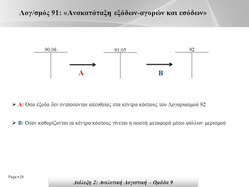 Page  29 Λογ/σμός 91: «Ανακατάταξη εξόδων-αγορών και εσόδων»  Α: Όσα έξοδα δεν εντάσσονται απευθείας στα κέντρα κόστους του Λογαριασμού 92  Β: Όταν καθορίζονται τα κέντρα κόστους γίνεται η σωστή μεταφορά μέσω φύλλων μερισμού 90.06 91.05 92 Α Β Διάλεξη 2: Αναλυτική Λογιστική – Ομάδα 9