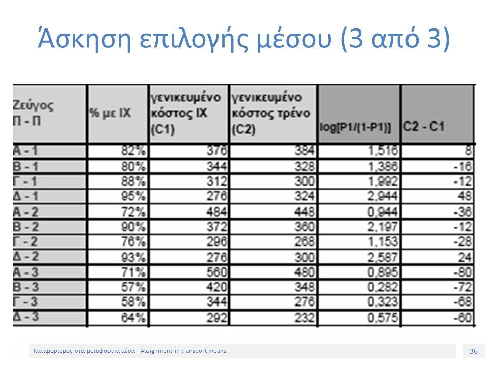 36 Καταμερισμός στα μεταφορικά μέσα - Assignment in transport means.