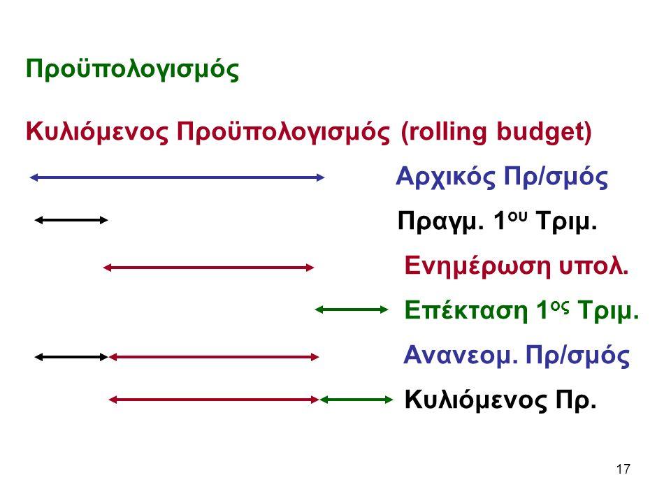 17 Προϋπολογισμός Κυλιόμενος Προϋπολογισμός (rolling budget) Αρχικός Πρ/σμός Πραγμ.