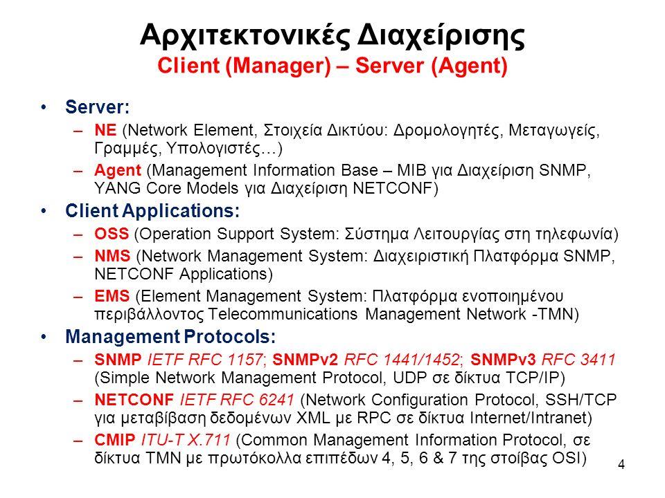 4 Αρχιτεκτονικές Διαχείρισης Client (Manager) – Server (Agent) Server: –NE (Network Element, Στοιχεία Δικτύου: Δρομολογητές, Μεταγωγείς, Γραμμές, Υπολογιστές…) –Agent (Management Information Base – MIB για Διαχείριση SNMP, YANG Core Models για Διαχείριση NETCONF) Client Applications: –OSS (Operation Support System: Σύστημα Λειτουργίας στη τηλεφωνία) –NMS (Network Management System: Διαχειριστική Πλατφόρμα SNMP, NETCONF Applications) –EMS (Element Management System: Πλατφόρμα ενοποιημένου περιβάλλοντος Telecommunications Management Network -TMN) Management Protocols: –SNMP IETF RFC 1157; SNMPv2 RFC 1441/1452; SNMPv3 RFC 3411 (Simple Network Management Protocol, UDP σε δίκτυα TCP/IP) –NETCONF IETF RFC 6241 (Network Configuration Protocol, SSH/TCP για μεταβίβαση δεδομένων XML με RPC σε δίκτυα Internet/Intranet) –CMIP ITU-T X.711 (Common Management Information Protocol, σε δίκτυα TMN με πρωτόκολλα επιπέδων 4, 5, 6 & 7 της στοίβας OSI)