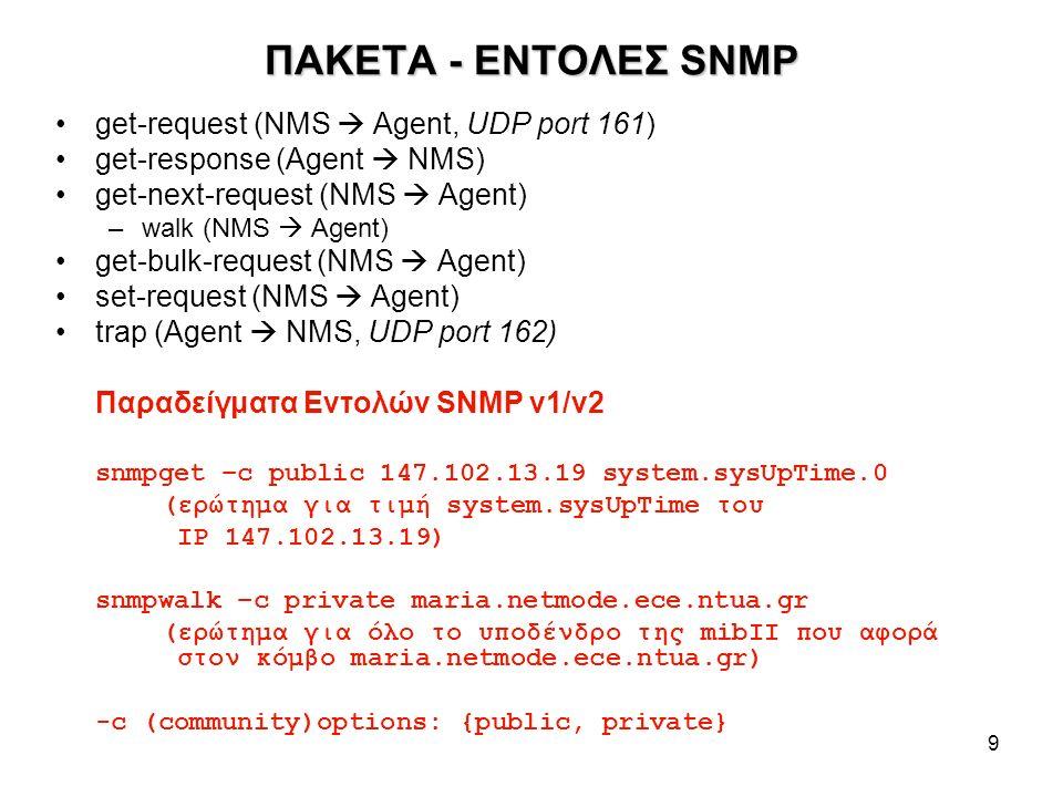 9 ΠΑΚΕΤΑ - ΕΝΤΟΛΕΣ SNMP get-request (NMS  Agent, UDP port 161) get-response (Agent  NMS) get-next-request (NMS  Agent) –walk (NMS  Agent) get-bulk-request (NMS  Agent) set-request (NMS  Agent) trap (Agent  NMS, UDP port 162) Παραδείγματα Εντολών SNMP v1/v2 snmpget –c public 147.102.13.19 system.sysUpTime.0 (ερώτημα για τιμή system.sysUpTime του IP 147.102.13.19) snmpwalk –c private maria.netmode.ece.ntua.gr (ερώτημα για όλο το υποδένδρο της mibIΙ που αφορά στον κόμβο maria.netmode.ece.ntua.gr) -c (community)options: {public, private}