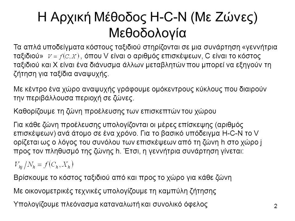2 Η Αρχική Μέθοδος H-C-N (Με Ζώνες) Μεθοδολογία Με κέντρο ένα χώρο αναψυχής γράφουμε ομόκεντρους κύκλους που διαιρούν την περιβάλλουσα περιοχή σε ζώνες.