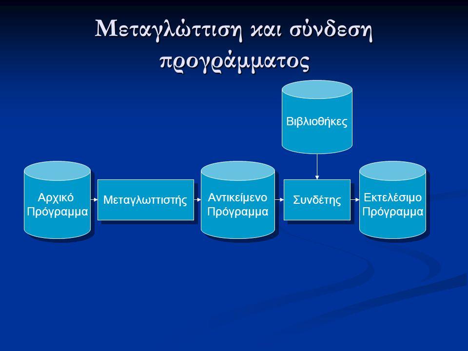 Μεταγλώττιση και σύνδεση προγράμματος Αρχικό Πρόγραμμα Αρχικό Πρόγραμμα Αντικείμενο Πρόγραμμα Εκτελέσιμο Πρόγραμμα Εκτελέσιμο Πρόγραμμα Μεταγλωττιστής