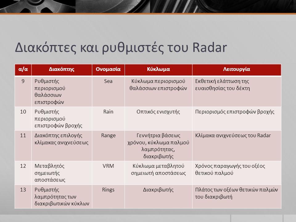 Διακόπτες και ρυθμιστές του Radar α/αΔιακόπτηςΟνομασίαΚύκλωμαΛειτουργία 9Ρυθμιστής περιορισμού θαλάσσιων επιστροφών SeaΚύκλωμα περιορισμού θαλάσσιων επιστροφών Εκθετική ελάττωση της ευαισθησίας του δέκτη 10Ρυθμιστής περιορισμού επιστροφών βροχής RainΟπτικός ενισχυτήςΠεριορισμός επιστροφών βροχής 11Διακόπτης επιλογής κλίμακας ανιχνεύσεως RangeΓεννήτρια βάσεως χρόνου, κύκλωμα παλμού λαμπρότητας, διακριβωτής Κλίμακα ανιχνεύσεως του Radar 12Μεταβλητός σημειωτής αποστάσεως VRMΚύκλωμα μεταβλητού σημειωτή αποστάσεως Χρόνος παραγωγής του οξέος θετικού παλμού 13Ρυθμιστής λαμπρότητας των διακριβωτικών κύκλων RingsΔιακριβωτήςΠλάτος των οξέων θετικών παλμών του διακριβωτή