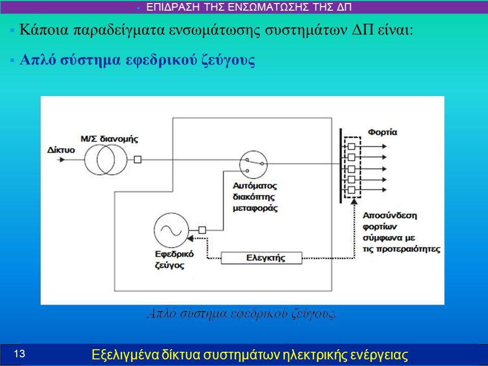 Εξελιγμένα δίκτυα συστημάτων ηλεκτρικής ενέργειας  Κάποια παραδείγματα ενσωμάτωσης συστημάτων ΔΠ είναι:  Απλό σύστημα εφεδρικού ζεύγους  ΕΠΙΔΡΑΣΗ ΤΗΣ ΕΝΣΩΜΑΤΩΣΗΣ ΤΗΣ ΔΠ 13