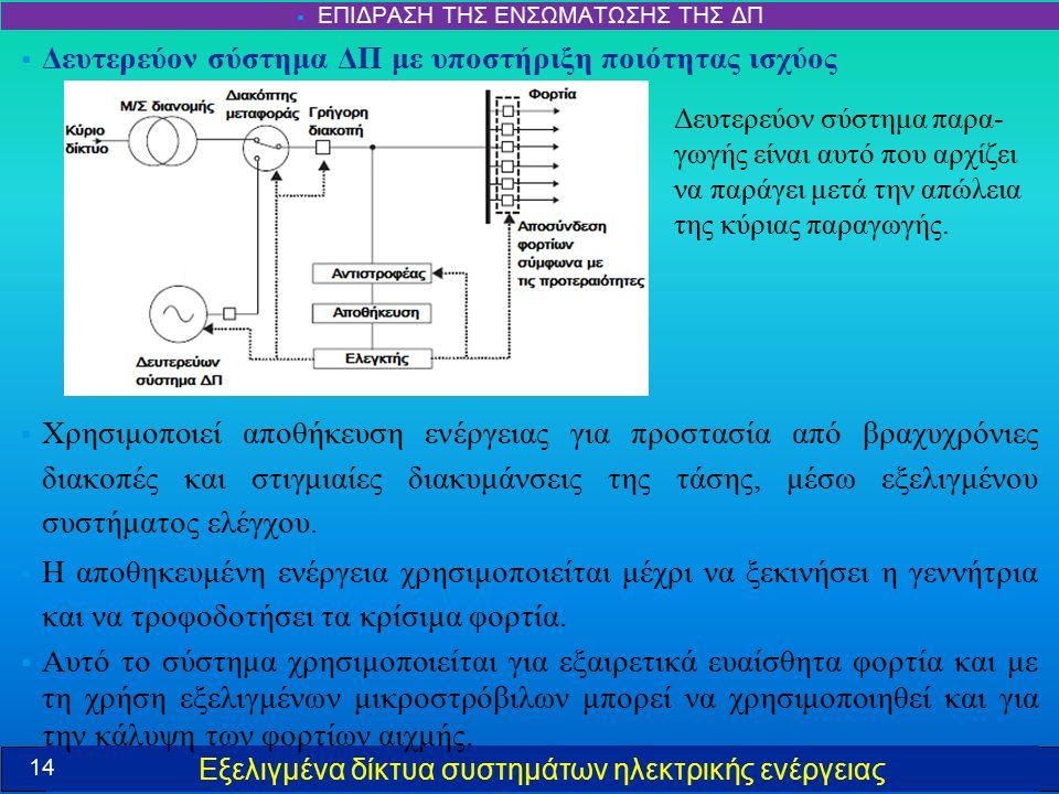 Εξελιγμένα δίκτυα συστημάτων ηλεκτρικής ενέργειας  Δευτερεύον σύστημα ΔΠ με υποστήριξη ποιότητας ισχύος  Χρησιμοποιεί αποθήκευση ενέργειας για προστασία από βραχυχρόνιες διακοπές και στιγμιαίες διακυμάνσεις της τάσης, μέσω εξελιγμένου συστήματος ελέγχου.