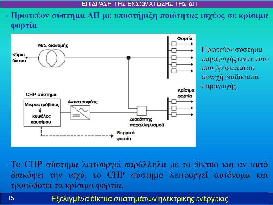 Εξελιγμένα δίκτυα συστημάτων ηλεκτρικής ενέργειας  Πρωτεύον σύστημα ΔΠ με υποστήριξη ποιότητας ισχύος σε κρίσιμα φορτία  Τo CHP σύστημα λειτουργεί παράλληλα με το δίκτυο και αν αυτό διακόψει την ισχύ, το CHP σύστημα λειτουργεί αυτόνομα και τροφοδοτεί τα κρίσιμα φορτία.
