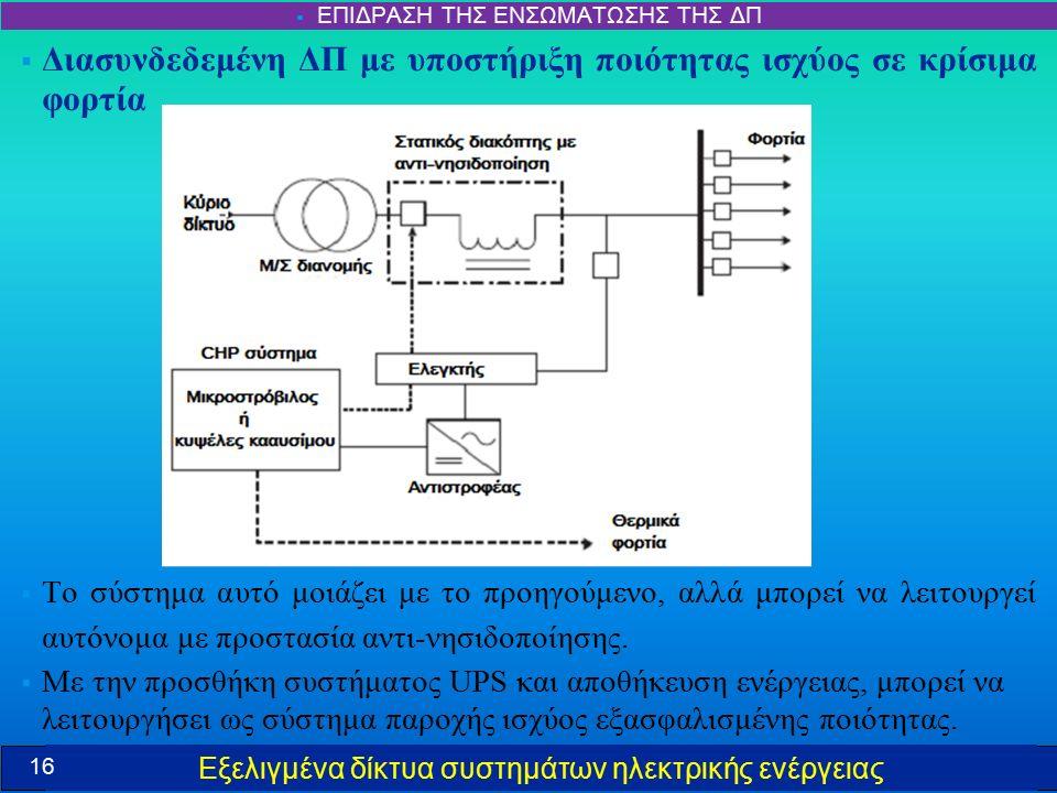 Εξελιγμένα δίκτυα συστημάτων ηλεκτρικής ενέργειας  Διασυνδεδεμένη ΔΠ με υποστήριξη ποιότητας ισχύος σε κρίσιμα φορτία  Το σύστημα αυτό μοιάζει με το προηγούμενο, αλλά μπορεί να λειτουργεί αυτόνομα με προστασία αντι-νησιδοποίησης.