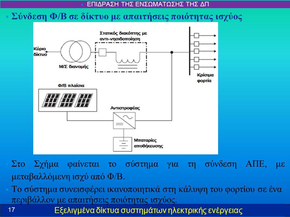 Εξελιγμένα δίκτυα συστημάτων ηλεκτρικής ενέργειας  Σύνδεση Φ/Β σε δίκτυο με απαιτήσεις ποιότητας ισχύος  Στο Σχήμα φαίνεται το σύστημα για τη σύνδεση ΑΠΕ, με μεταβαλλόμενη ισχύ από Φ/Β.