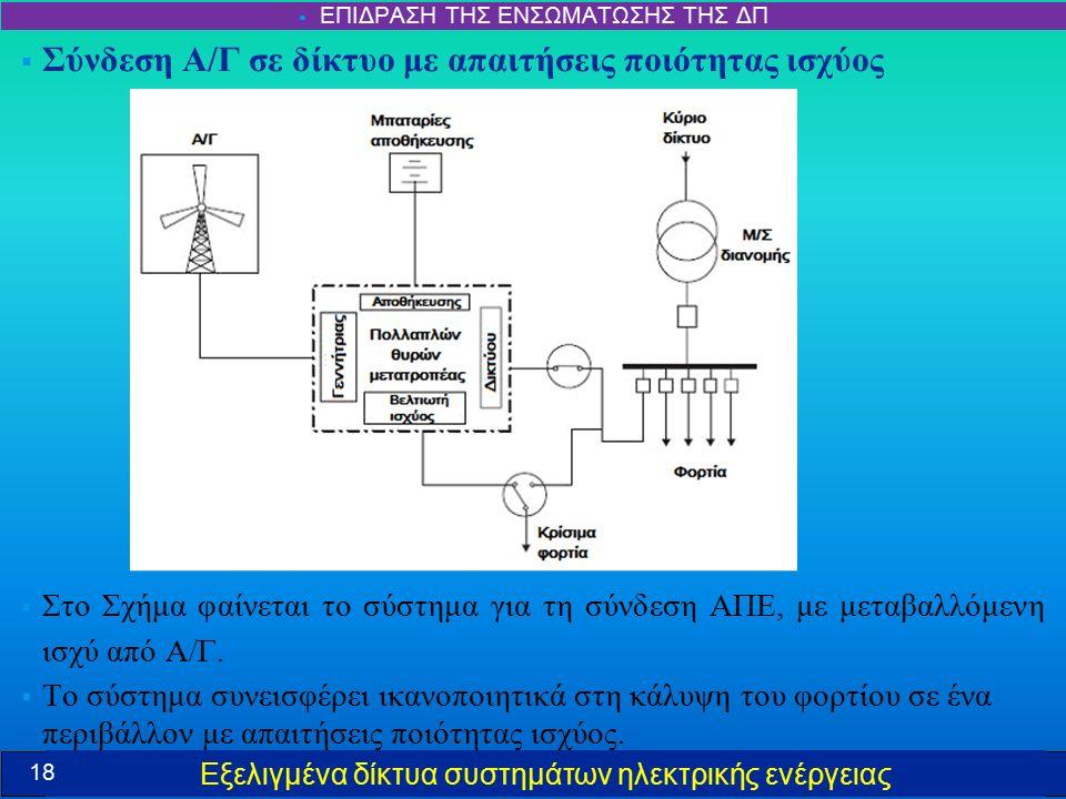 Εξελιγμένα δίκτυα συστημάτων ηλεκτρικής ενέργειας  Σύνδεση Α/Γ σε δίκτυο με απαιτήσεις ποιότητας ισχύος  Στο Σχήμα φαίνεται το σύστημα για τη σύνδεση ΑΠΕ, με μεταβαλλόμενη ισχύ από Α/Γ.