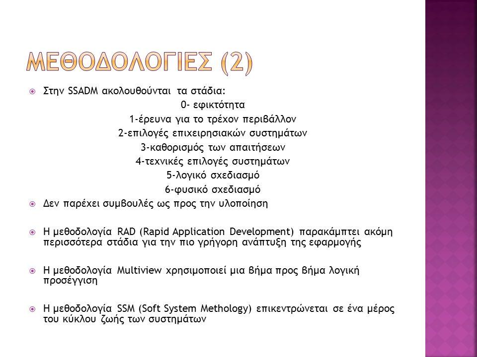  Στην SSADM ακολουθούνται τα στάδια: 0- εφικτότητα 1-έρευνα για το τρέχον περιβάλλον 2-επιλογές επιχειρησιακών συστημάτων 3-καθορισμός των απαιτήσεων 4-τεχνικές επιλογές συστημάτων 5-λογικό σχεδιασμό 6-φυσικό σχεδιασμό  Δεν παρέχει συμβουλές ως προς την υλοποίηση  Η μεθοδολογία RAD (Rapid Application Development) παρακάμπτει ακόμη περισσότερα στάδια για την πιο γρήγορη ανάπτυξη της εφαρμογής  Η μεθοδολογία Multiview χρησιμοποιεί μια βήμα προς βήμα λογική προσέγγιση  Η μεθοδολογία SSM (Soft System Methology) επικεντρώνεται σε ένα μέρος του κύκλου ζωής των συστημάτων