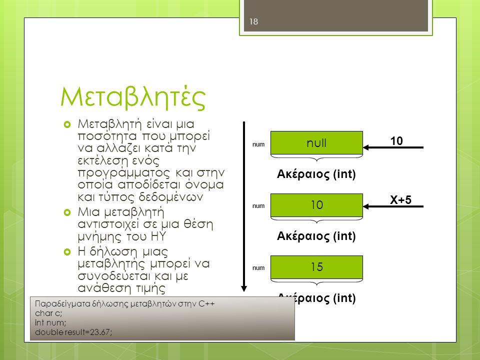 Μεταβλητές 18  Μεταβλητή είναι μια ποσότητα που μπορεί να αλλάζει κατά την εκτέλεση ενός προγράμματος και στην οποία αποδίδεται όνομα και τύπος δεδομένων  Μια μεταβλητή αντιστοιχεί σε μια θέση μνήμης του ΗΥ  Η δήλωση μιας μεταβλητής μπορεί να συνοδεύεται και με ανάθεση τιμής null num Ακέραιος (int) 10 Ακέραιος (int) 15 Ακέραιος (int) 10 X+5 num Παραδείγματα δήλωσης μεταβλητών στην C++ char c; int num; double result=23.67;