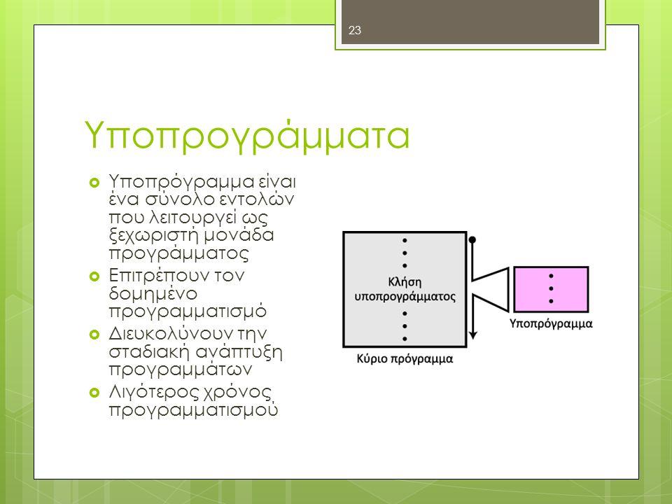 Υποπρογράμματα 23  Υποπρόγραμμα είναι ένα σύνολο εντολών που λειτουργεί ως ξεχωριστή μονάδα προγράμματος  Επιτρέπουν τον δομημένο προγραμματισμό  Διευκολύνουν την σταδιακή ανάπτυξη προγραμμάτων  Λιγότερος χρόνος προγραμματισμού