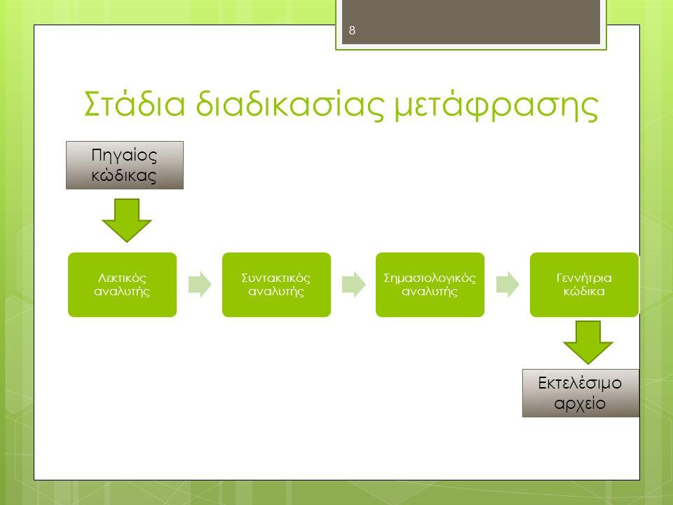 Στάδια διαδικασίας μετάφρασης 8 Λεκτικός αναλυτής Συντακτικός αναλυτής Σημασιολογικός αναλυτής Γεννήτρια κώδικα Πηγαίος κώδικας Εκτελέσιμο αρχείο