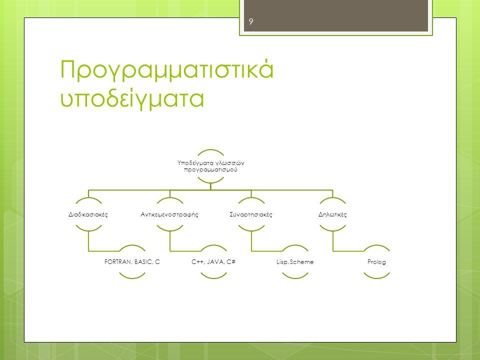 Διαδικασιακό υπόδειγμα 10  Είναι το πλέον κοινό προγραμματιστικό υπόδειγμα  Το πρόγραμμα αποτελείται από πολλές κλήσεις επιμέρους διαδικασιών  Παραδείγματα διαδικασιών:  Είσοδος δεδομένων, έξοδος αποτελεσμάτων – μηνυμάτων, πράξεις  Οι διαδικασίες εφαρμόζονται πάνω σε αντικείμενα που έχουν δηλωθεί ως αντικείμενα του προγράμματος  Διαδικασιακές γλώσσες  Fortran (επιστημονικές εφαρμογές)  COBOL (εμπορικές εφαρμογές)  PASCAL (εκμάθηση)  C (αποδοτική γλώσσα γενικού σκοπού)