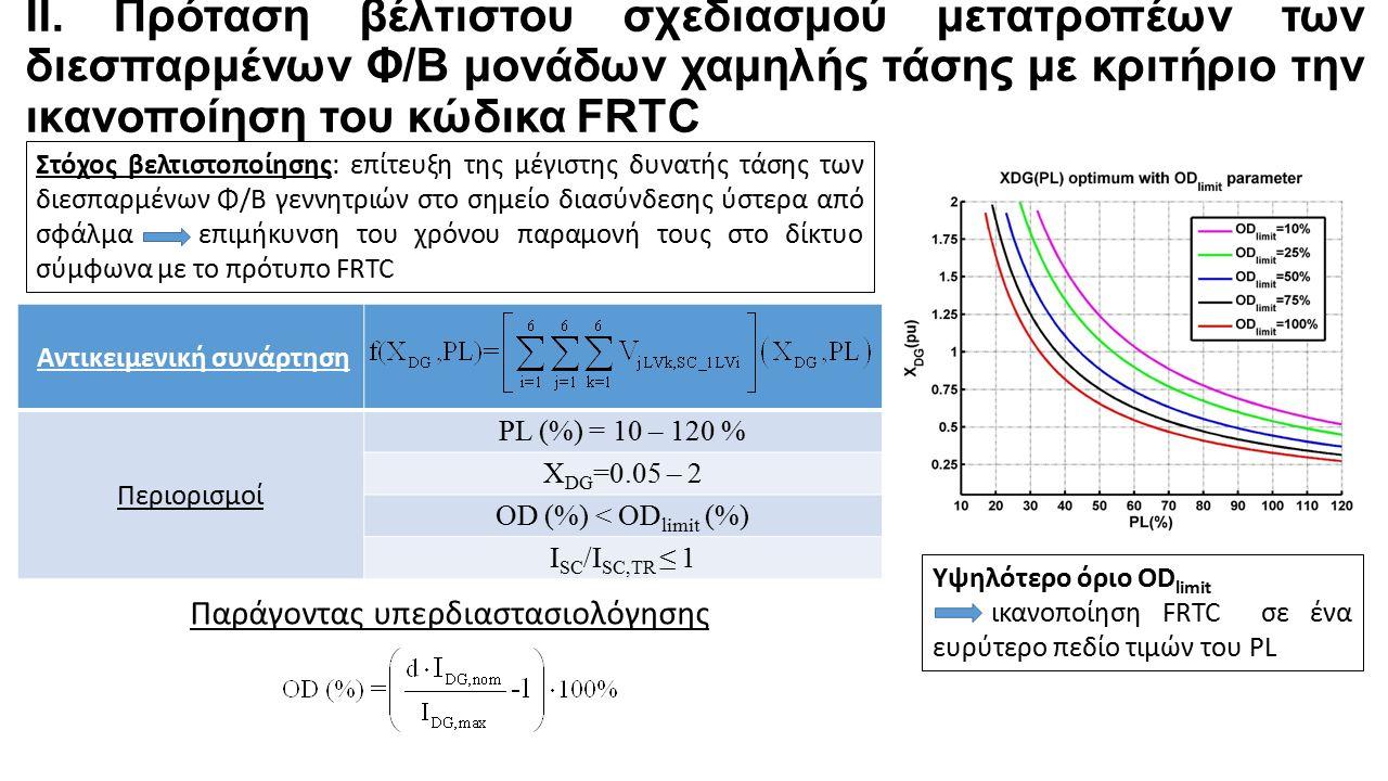ΙΙ. Πρόταση βέλτιστου σχεδιασμού μετατροπέων των διεσπαρμένων Φ/Β μονάδων χαμηλής τάσης με κριτήριο την ικανοποίηση του κώδικα FRTC Αντικειμενική συνά