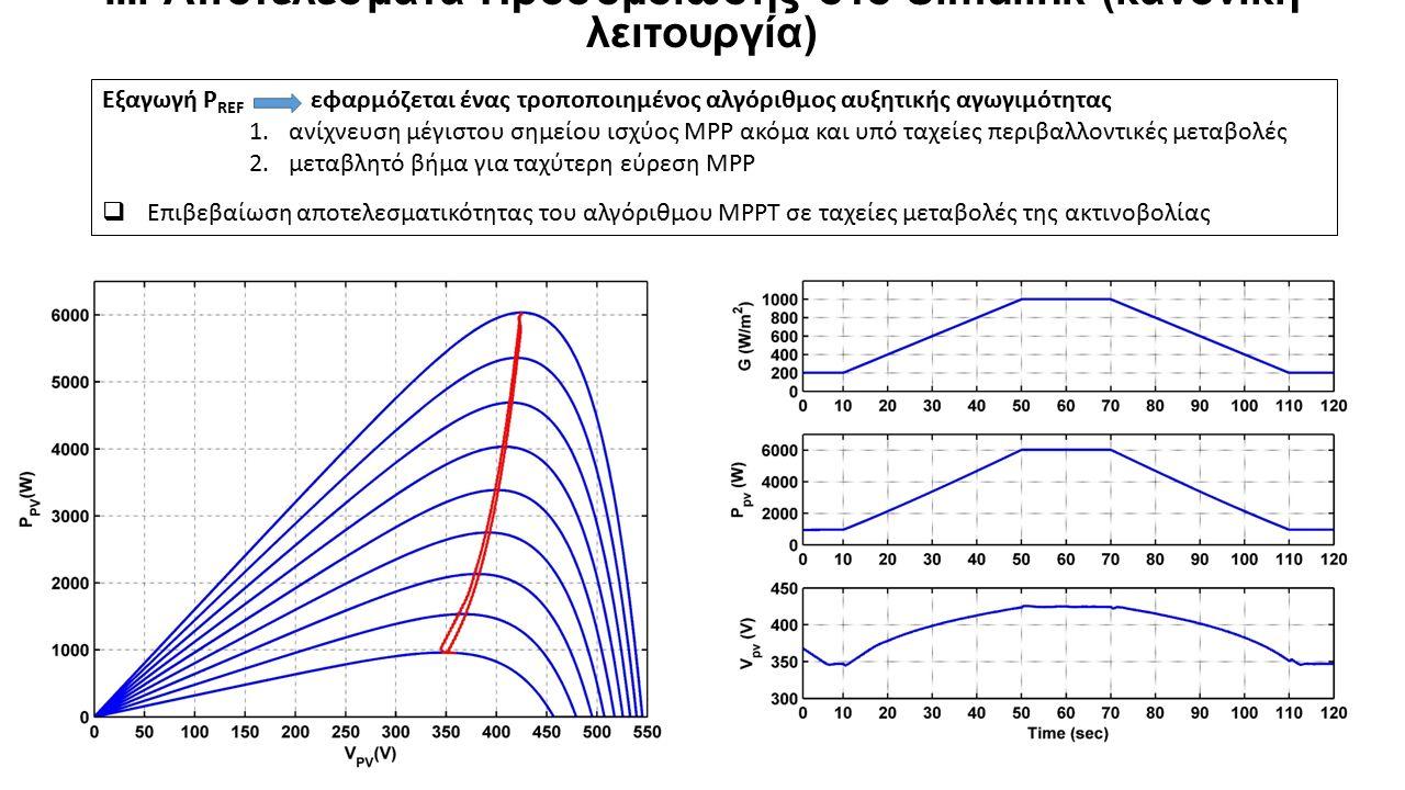 ΙΙΙ. Αποτελέσματα Προσομοίωσης στο Simulink (κανονική λειτουργία) Εξαγωγή P REF εφαρμόζεται ένας τροποποιημένος αλγόριθμος αυξητικής αγωγιμότητας 1.αν