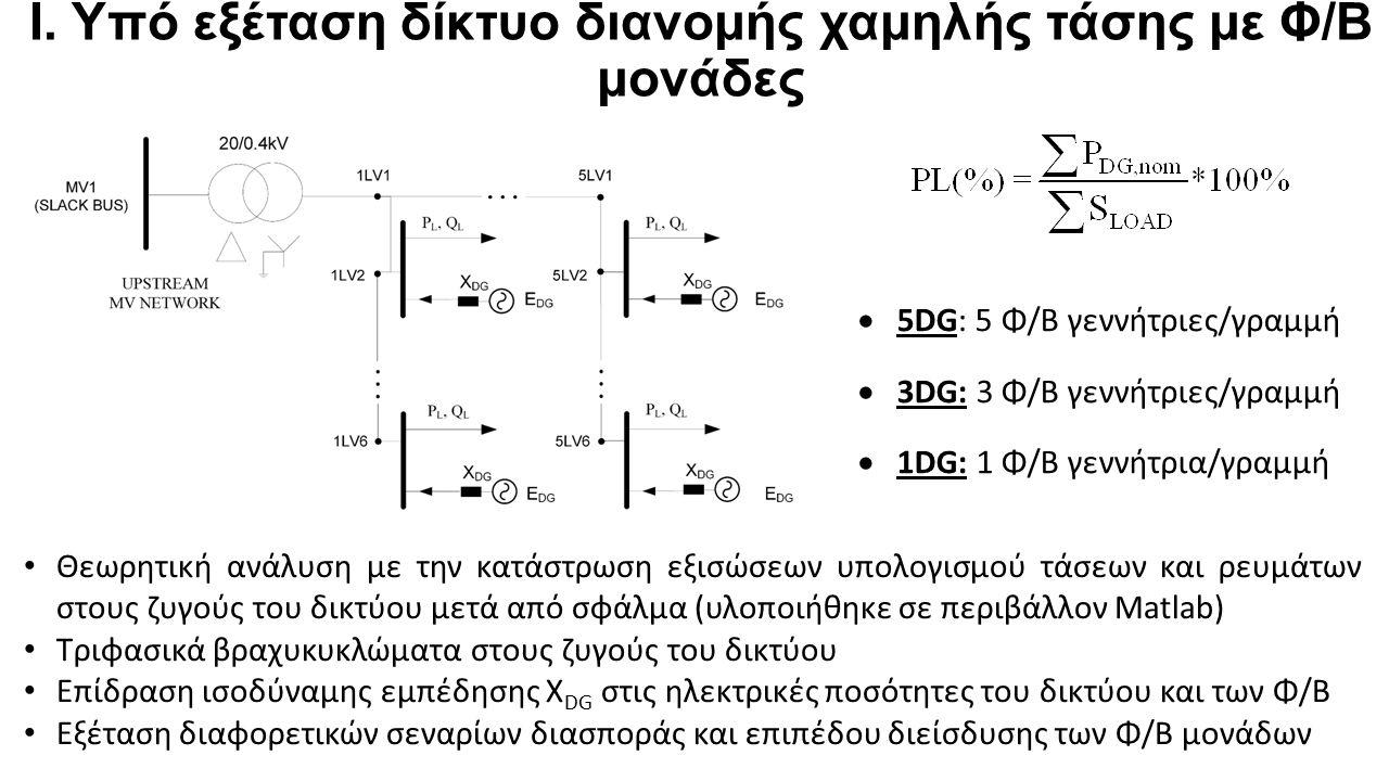 Ι. Υπό εξέταση δίκτυο διανομής χαμηλής τάσης με Φ/Β μονάδες Θεωρητική ανάλυση με την κατάστρωση εξισώσεων υπολογισμού τάσεων και ρευμάτων στους ζυγούς