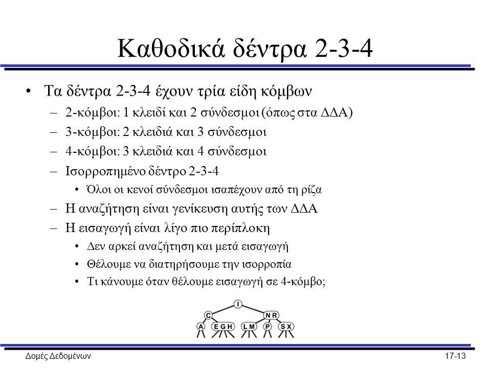 Δομές Δεδομένων17-13 Καθοδικά δέντρα 2-3-4 Τα δέντρα 2-3-4 έχουν τρία είδη κόμβων –2-κόμβοι: 1 κλειδί και 2 σύνδεσμοι (όπως στα ΔΔΑ) –3-κόμβοι: 2 κλει