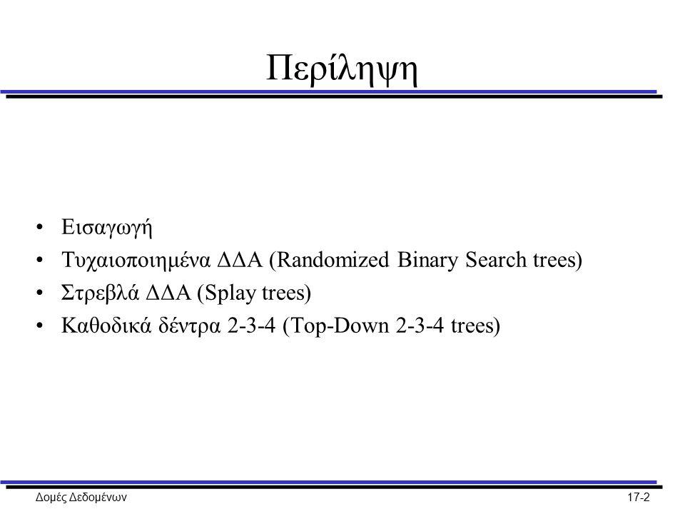 Δομές Δεδομένων17-2 Περίληψη Εισαγωγή Τυχαιοποιημένα ΔΔΑ (Randomized Binary Search trees) Στρεβλά ΔΔΑ (Splay trees) Καθοδικά δέντρα 2-3-4 (Top-Down 2-