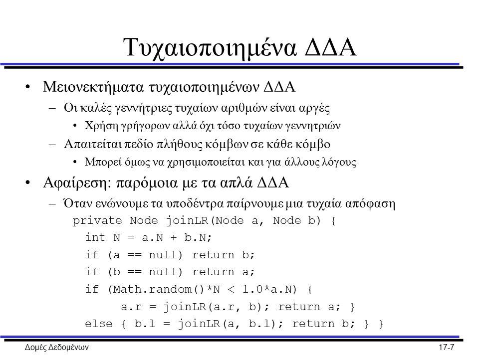 Δομές Δεδομένων17-7 Τυχαιοποιημένα ΔΔΑ Μειονεκτήματα τυχαιοποιημένων ΔΔΑ –Οι καλές γεννήτριες τυχαίων αριθμών είναι αργές Χρήση γρήγορων αλλά όχι τόσο