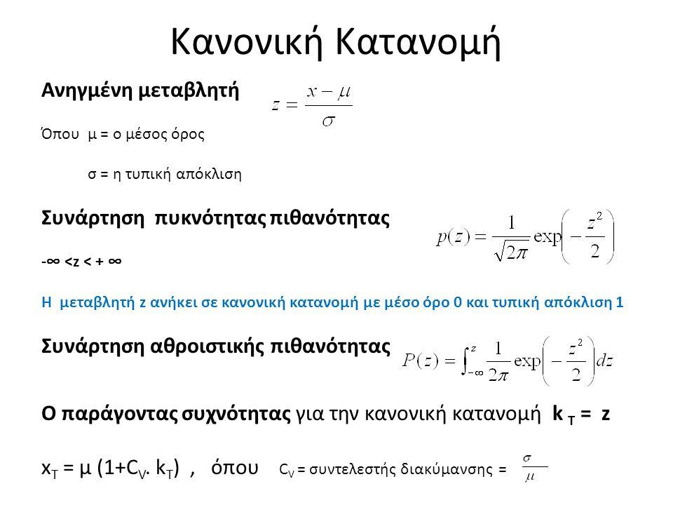 Κανονική Κατανομή Ανηγμένη μεταβλητή Όπου μ = ο μέσος όρος σ = η τυπική απόκλιση Συνάρτηση πυκνότητας πιθανότητας -∞ <z < + ∞ Η μεταβλητή z ανήκει σε