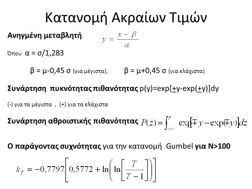 Κατανομή Ακραίων Τιμών Ανηγμένη μεταβλητή Όπου α = σ/1,283 β = μ-0,45 σ (για μέγιστα), β = μ+0,45 σ (για ελάχιστα) Συνάρτηση πυκνότητας πιθανότητας p(