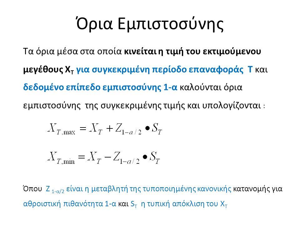 Όπου = η τυπική απόκλιση του δείγματος μεγέθους Ν παρατηρήσεων για κανονική κατανομή για κατανομή Gumbel