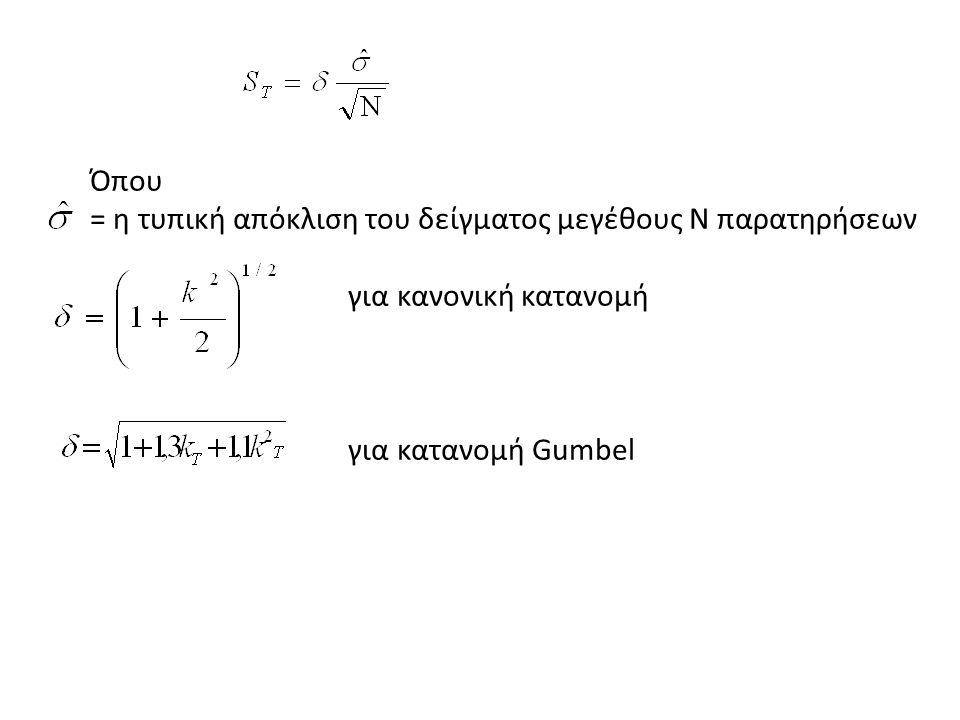 Οι πιο συνηθισμένες τιμές επιπέδου εμπιστοσύνης 1-α και της αντίστοιχης μεταβλητής Ζ 1-α/2 δίνονται στον ακόλουθο πίνακα :