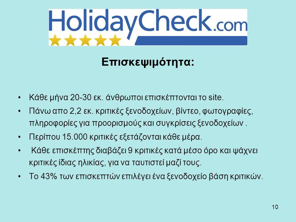 10 Επισκεψιμότητα: Κάθε μήνα 20-30 εκ. άνθρωποι επισκέπτονται το site.