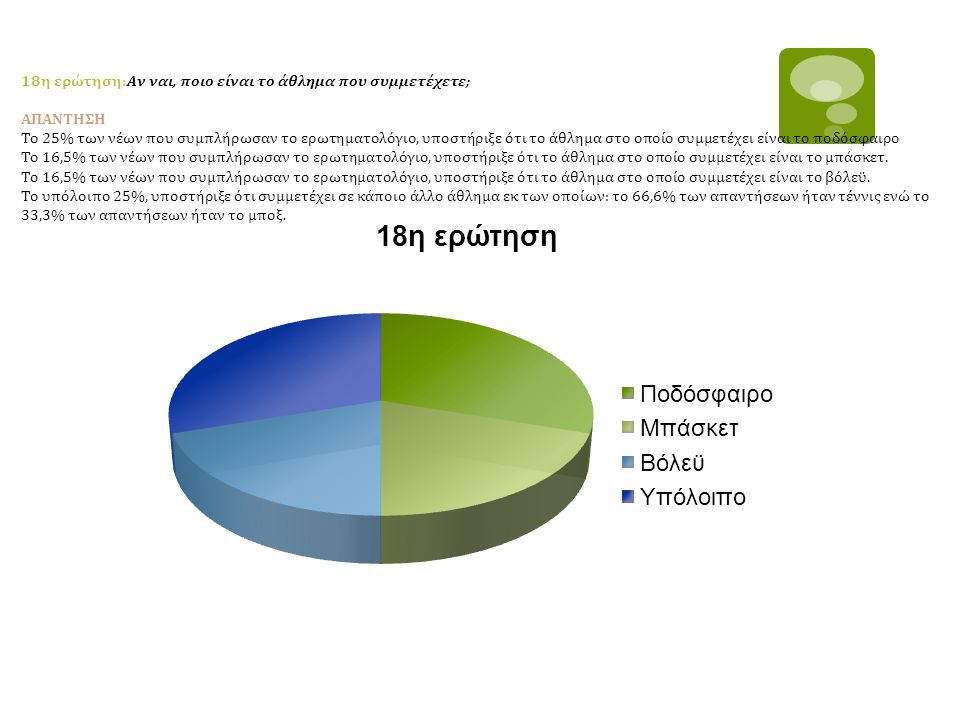 18η ερώτηση:Αν ναι, ποιο είναι το άθλημα που συμμετέχετε; ΑΠΑΝΤΗΣΗ Το 25% των νέων που συμπλήρωσαν το ερωτηματολόγιο, υποστήριξε ότι το άθλημα στο οποίο συμμετέχει είναι το ποδόσφαιρο Το 16,5% των νέων που συμπλήρωσαν το ερωτηματολόγιο, υποστήριξε ότι το άθλημα στο οποίο συμμετέχει είναι το μπάσκετ.