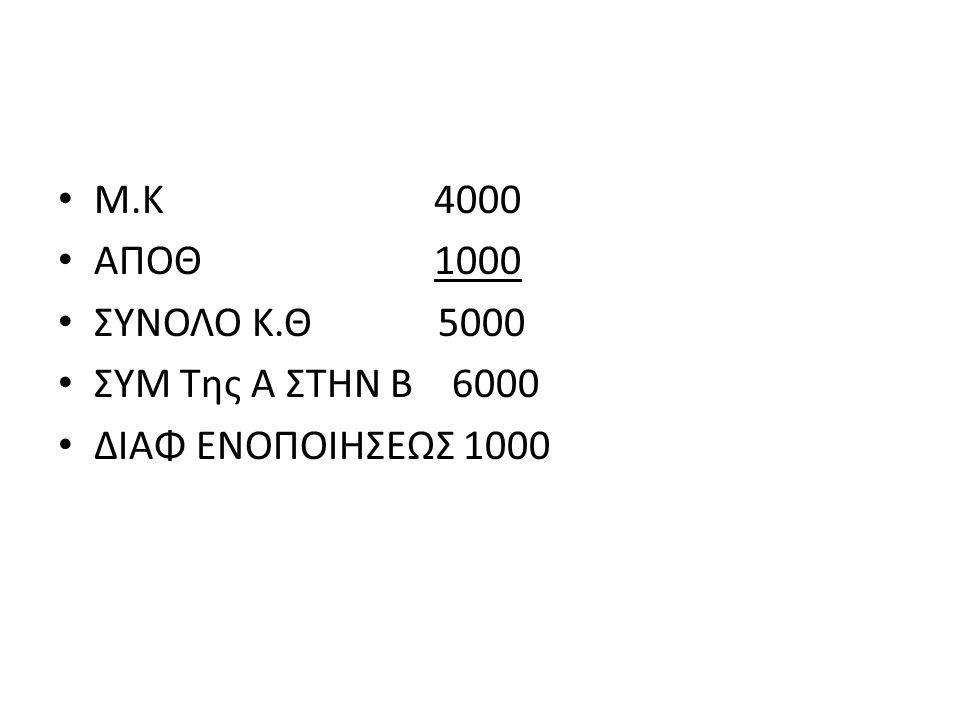 Μ.Κ 4000 ΑΠΟΘ 1000 ΣΥΝΟΛΟ Κ.Θ 5000 ΣΥΜ Της Α ΣΤΗΝ Β 6000 ΔΙΑΦ ΕΝΟΠΟΙΗΣΕΩΣ 1000