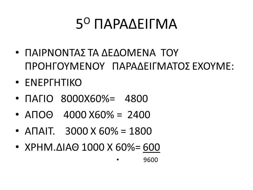 5 Ο ΠΑΡΑΔΕΙΓΜΑ ΠΑΙΡΝΟΝΤΑΣ ΤΑ ΔΕΔΟΜΕΝΑ ΤΟΥ ΠΡΟΗΓΟΥΜΕΝΟΥ ΠΑΡΑΔΕΙΓΜΑΤΟΣ ΕΧΟΥΜΕ: ΕΝΕΡΓΗΤΙΚΟ ΠΑΓΙΟ 8000Χ60%= 4800 ΑΠΟΘ 4000 Χ60% = 2400 ΑΠΑΙΤ.