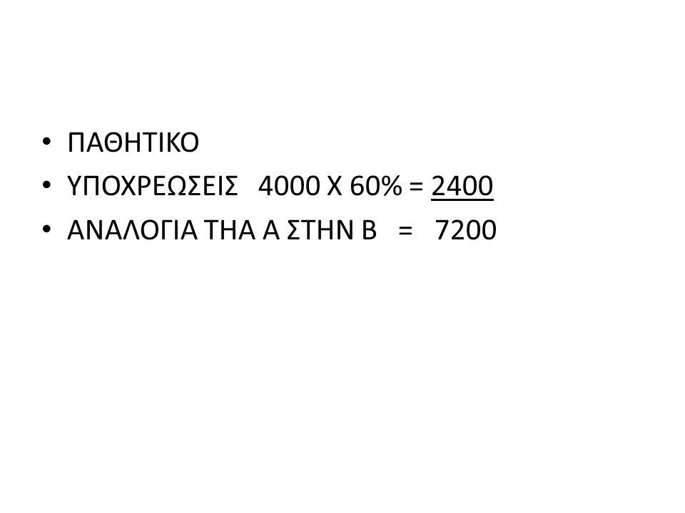 ΠΑΘΗΤΙΚΟ ΥΠΟΧΡΕΩΣΕΙΣ 4000 Χ 60% = 2400 ΑΝΑΛΟΓΙΑ ΤΗΑ Α ΣΤΗΝ Β = 7200